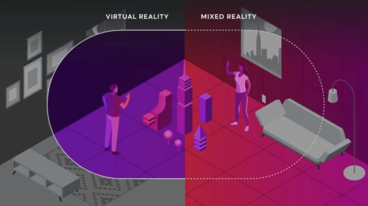 Oculus Questの将来の可能性を示す『MRモード』と『アリーナモード』とは